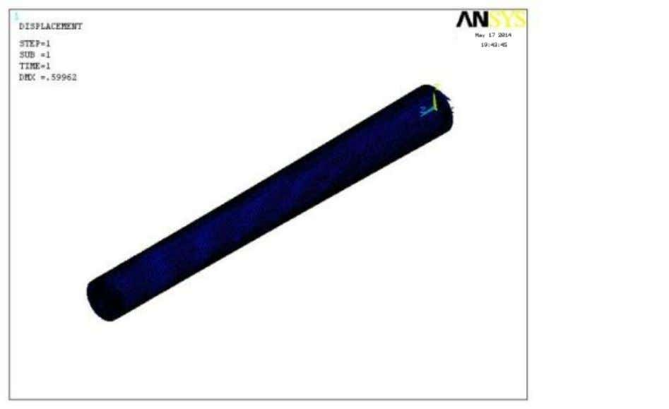 RESULTS FOR HOLLOW SHAFT IN ANSYS Deformation results Deformation Result Of Steel Shaft It observed from