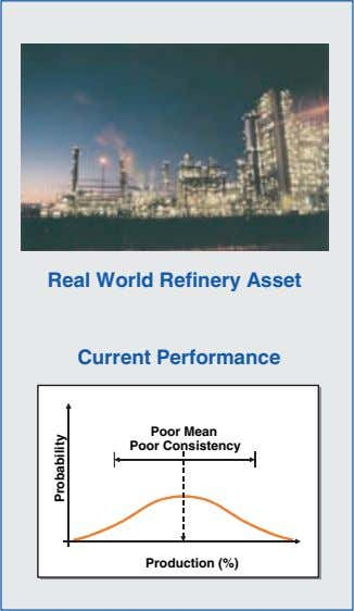 Real World Refinery Asset Current Performance Poor Mean Poor Mean Poor Consistency Poor Consistency Production