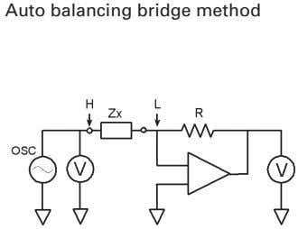 Auto balancing bridge method