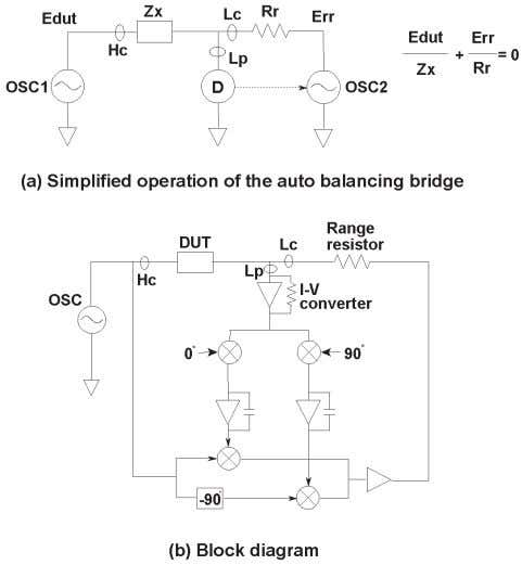 Figure 2-4. Auto balancing bridge section block diagram Figure 2-5. Vector ratio detector section block