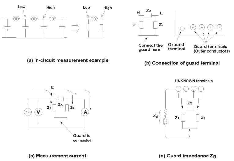 Figure 2-11. Guarding techniques 2-4-8. Grounded device measurement capability Grounded devices such as the input/output