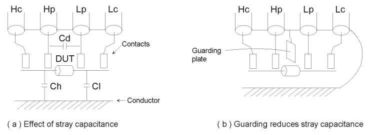 guarding technique can- not apply to the 2T configuration. Figure 3-12. Guarding techniques to eliminate the