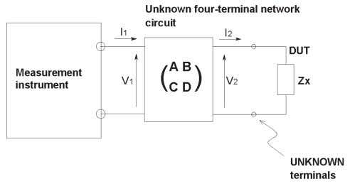 Figure 4-5. Open/short/load compensation 4-2-5. What should be used as the load? The key point