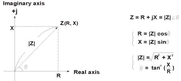 connection, it is better to use admittance (see Figure 1-2). Figure 1-1. Impedance (Z) consists of