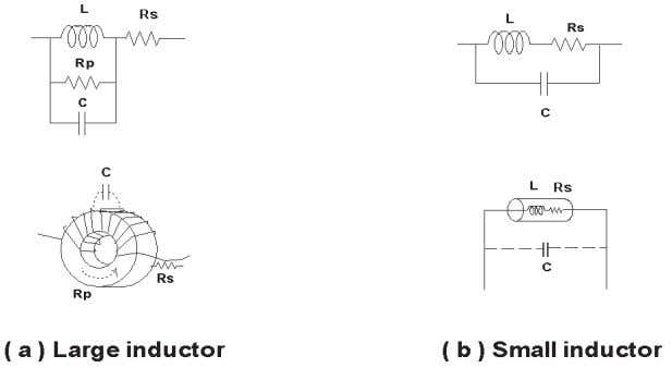 between the lead wires becomes a significant factor. Figure 5-8. Inductor equivalent circuit Inductance