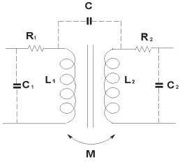 Figure 5-14. Transformer parameters Figure 5-15. Primary inductance measurement Figure 5-16. Leakage inductance
