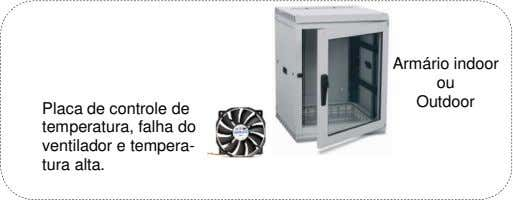 Armário indoor ou Outdoor Placa de controle de temperatura, falha do ventilador e tempera- tura