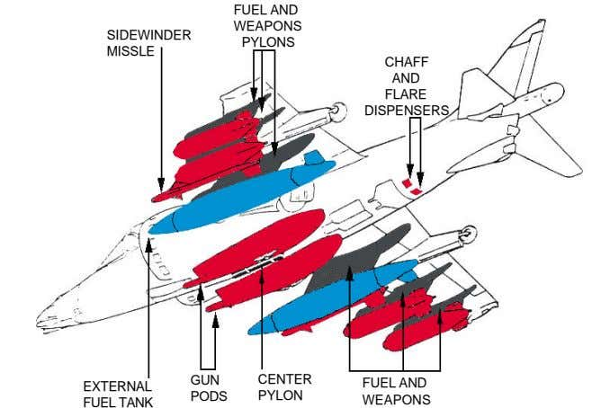 FUEL AND WEAPONS SIDEWINDER PYLONS MISSLE CHAFF AND FLARE DISPENSERS GUN CENTER FUEL AND EXTERNAL