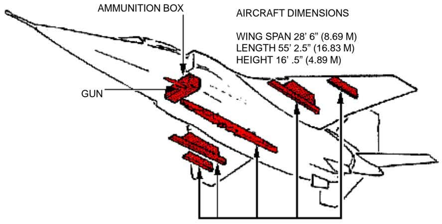 "AMMUNITION BOX AIRCRAFT DIMENSIONS WING SPAN 28' 6"" (8.69 M) LENGTH 55' 2.5"" (16.83 M)"