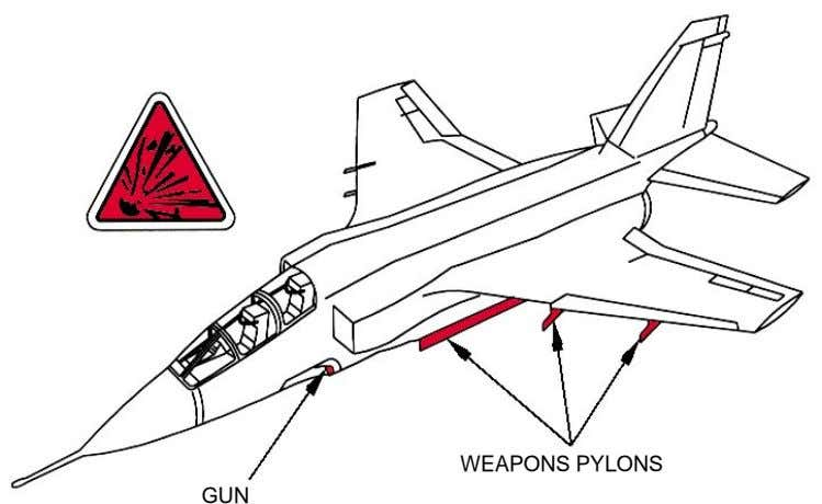 WEAPONS PYLONS GUN