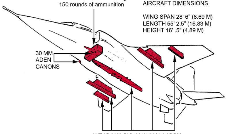"AIRCRAFT DIMENSIONS WING SPAN 28' 6"" (8.69 M) LENGTH 55' 2.5"" (16.83 M) HEIGHT 16'"
