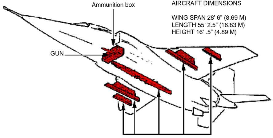 "AIRCRAFT DIMENSIONS Ammunition box WING SPAN 28' 6"" (8.69 M) LENGTH 55' 2.5"" (16.83 M)"