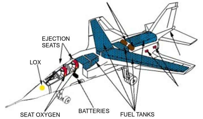 EJECTION SEATS LOX BATTERIES SEAT OXYGEN FUEL TANKS