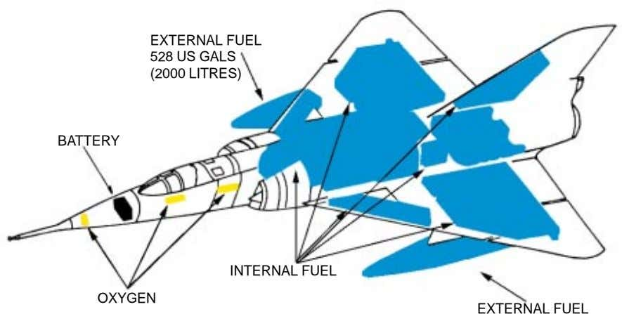 EXTERNAL FUEL 528 US GALS (2000 LITRES) BATTERY INTERNAL FUEL OXYGEN EXTERNAL FUEL