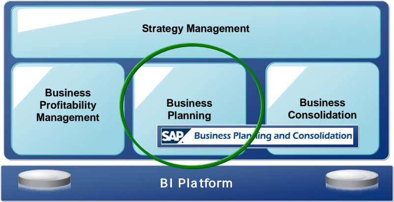 Strategy Management Business Planning Business Business Business Profitability Consolidation Management Planning