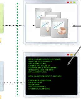 "data unstructured data BPM Application ""Suites/Modules"" User Interface Reporting Planning Process ? 11 June 2008"