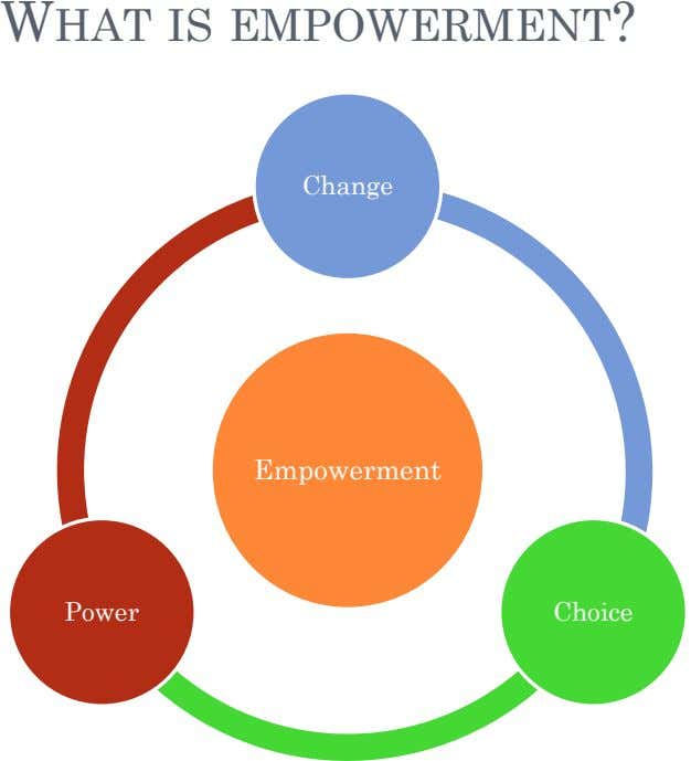 WHAT IS EMPOWERMENT? Change Empowerment Power Choice