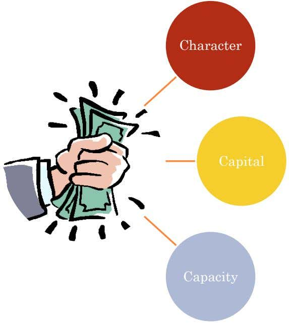 Character Capital Capacity