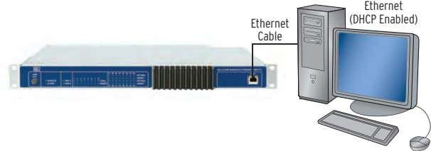 Ethernet (DHCP Enabled) Ethernet Cable