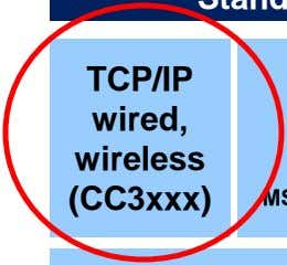 TCP/IP wired, wireless (CC3xxx)