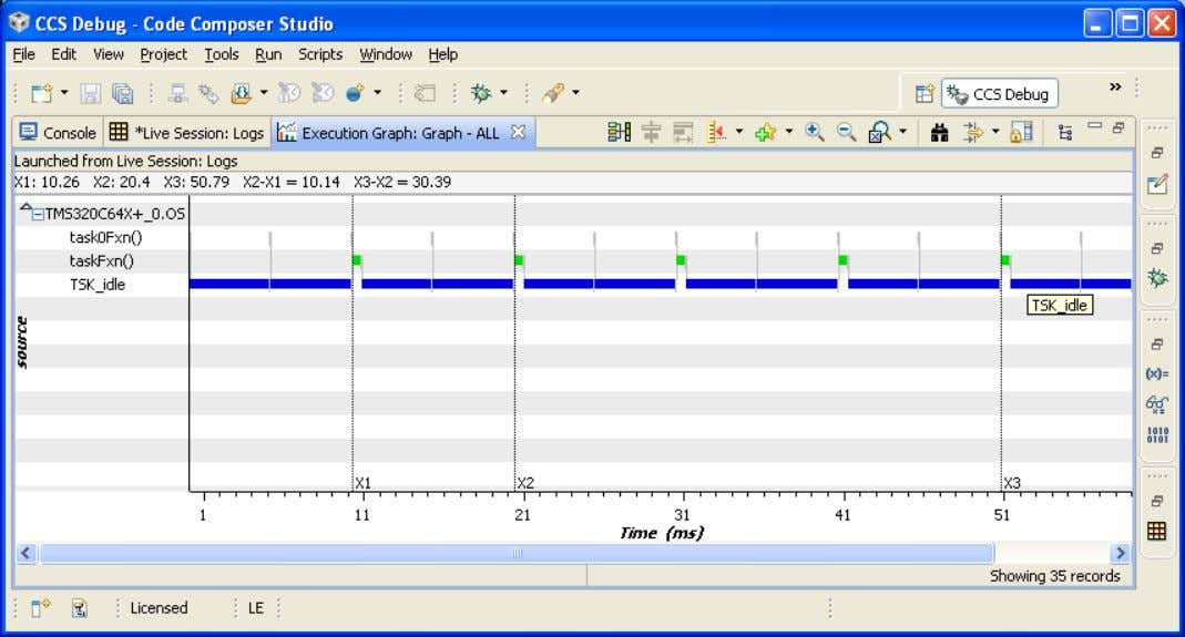 CCS System Analyzer TI-RTOS Support • Displays for thread execution timeline and CPU load 10