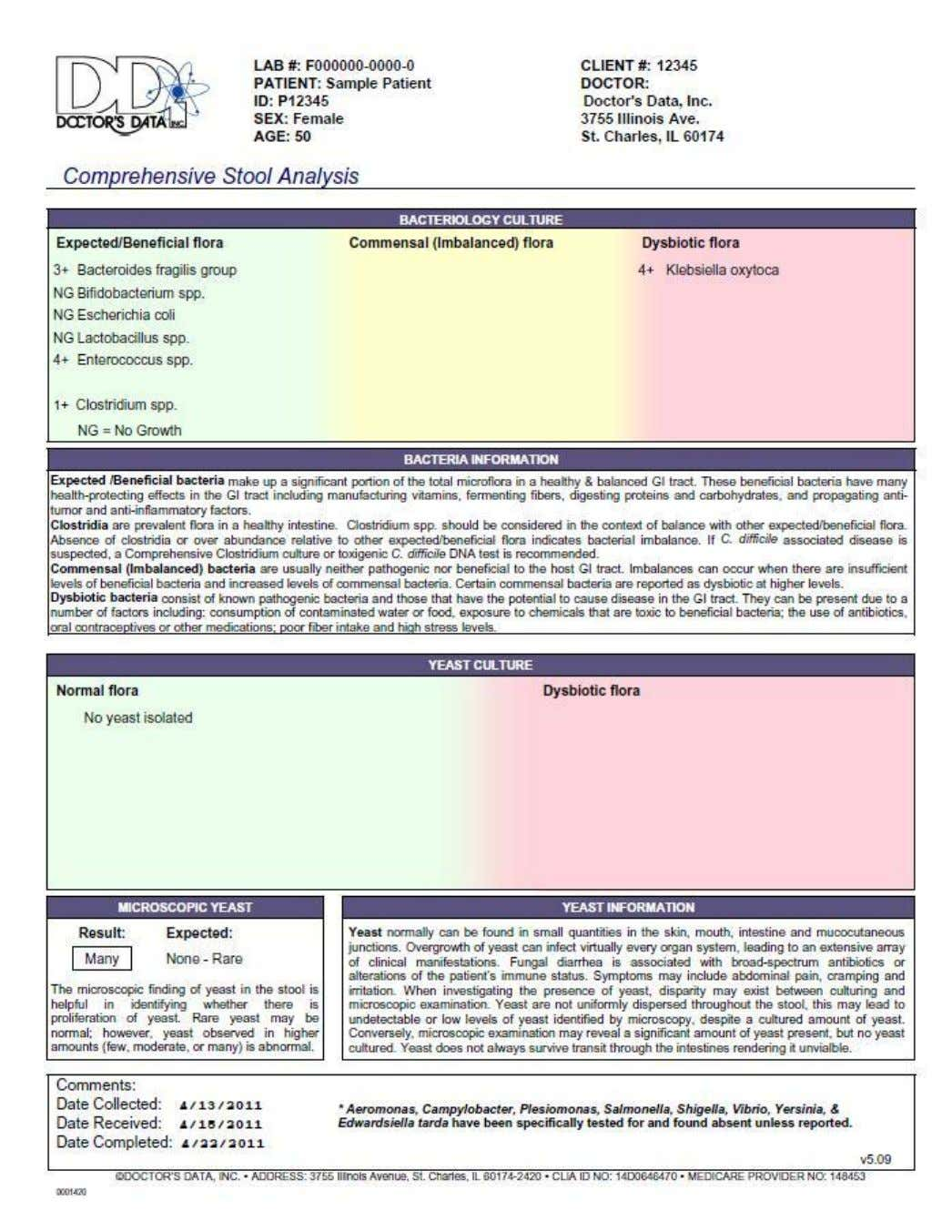 Autism : Pathways to Recovery Workbook Comprehensive Stool Analysis (CSA) example report 53 | P a