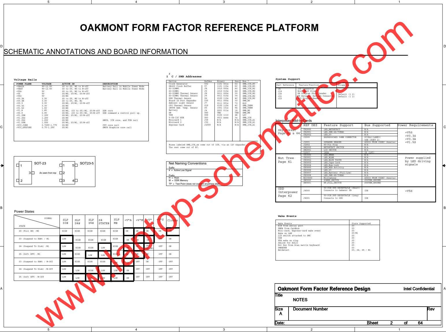 5 4 3 2 1 OAKMONT FORM FACTOR REFERENCE PLATFORM D D SCHEMATIC ANNOTATIONS AND