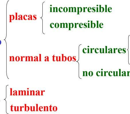 incompresible placas compresible circulares normal a tubos laminar turbulento