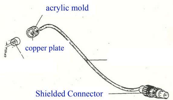 acrylic mold copper plate Shielded Connector