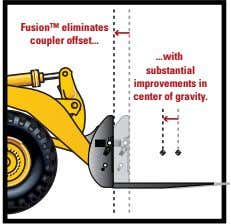 Fusion™ eliminates coupler offset with substantial improvements in center of gravity.