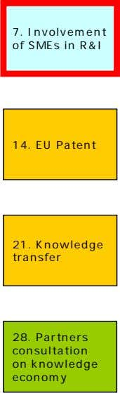7. Involvement of SMEs in R&I 14. EU Patent 21. Knowledge transfer 28. Partners consultation