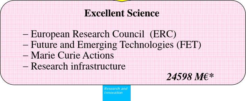 E xce en ll t S c ence i − European Research Council (ERC) −