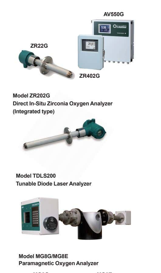 AV550G ZR22G ZR402G Model ZR202G Direct In-Situ Zirconia Oxygen Analyzer (Integrated type) Model TDLS200 Tunable