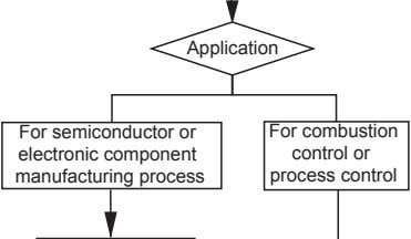 Application For semiconductor or electronic component manufacturing process For combustion control or process control