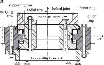 distribution in a double-row ball slewing bearing of an Fig. 1. Components of a three-row roller