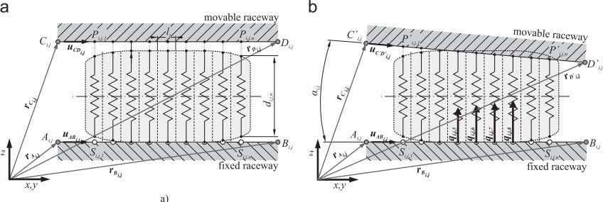 Journal of Mechanical Sciences 73 (2013) 82 – 92 Fig. 4. Lamina model of a roller: