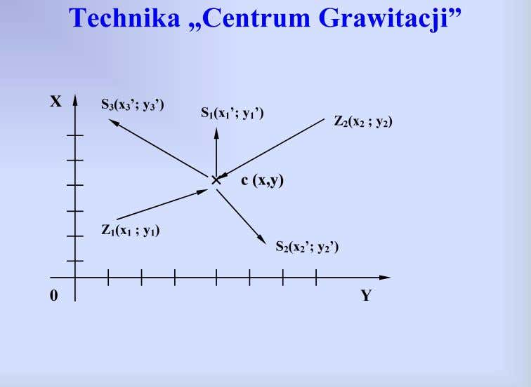 Center of gravity (to find single location that minimizes of transportation cost)