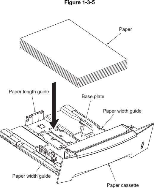 Figure 1-3-5 Paper Paper length guide Base plate Paper width guide Paper width guide Paper