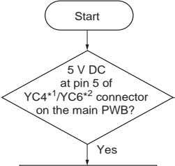 Start 5 V DC at pin 5 of YC4* 1 /YC6* 2 connector on the