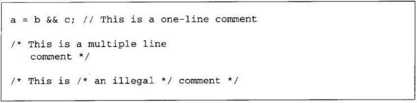 "ends with ""/*"". Multiple-line comments cannot be nested. 1.3.4 OPERATORS: Operators are of three type's unary,"