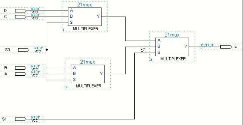 Selecting the ALU operation to be performed is implemented with 4x1 multiplexer. Figure 19 4×1 Multiplexer