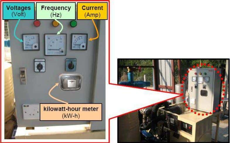 meter and kWh meter. The panel is as shown in Figure 4.17. Figure 4.17 Electric control