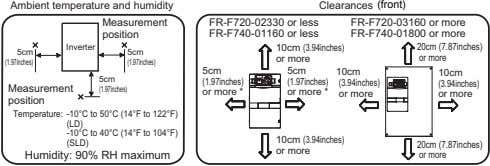Ambient temperature and humidity Clearances (front) Measurement position FR-F720-02330 or less FR-F740-01160 or less