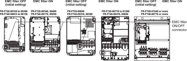 EMC filter OFF (initial setting) EMC filter ON EMC filter OFF (initial setting) EMC filter