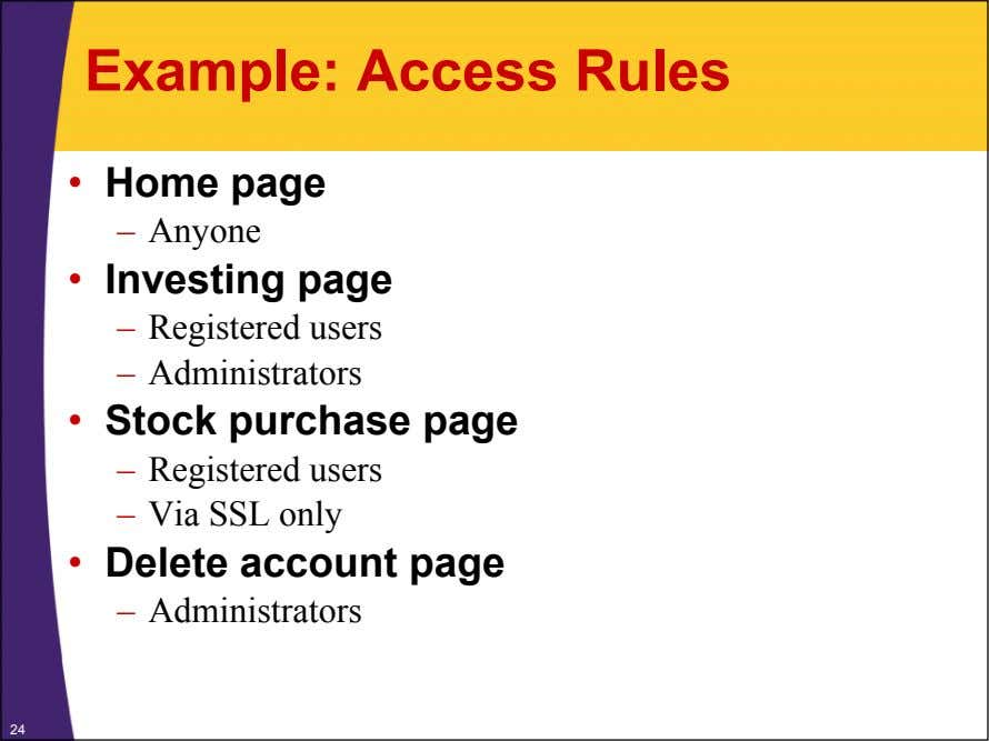 Example: Access Rules • Home page – Anyone • Investing page – Registered users –