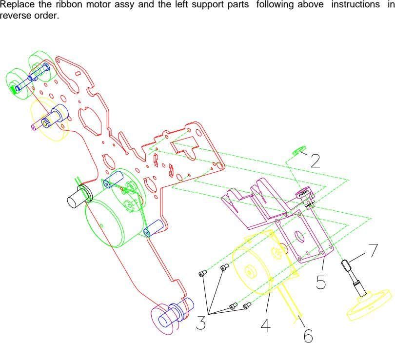 Replace the ribbon motor assy and the left support parts reverse order. following above instructions