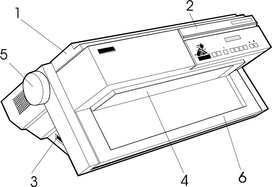 Sheet Support 5. Paper Knob 6. Front Tractor Unit Cover Fig. 1.1 Basic Printer Parts Location