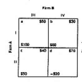 all sources simultaneously. Figure 11-15 displays a payoff matrix which illustrates this point. Figure 11-11 Figure