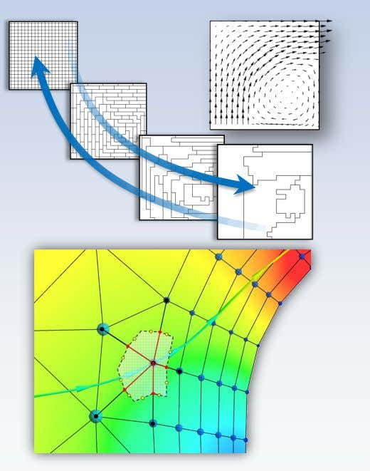 – Linear equations solved using Algebraic Multigrid © 2010 ANSYS, Inc. All rights reserved. 5 ANSYS,