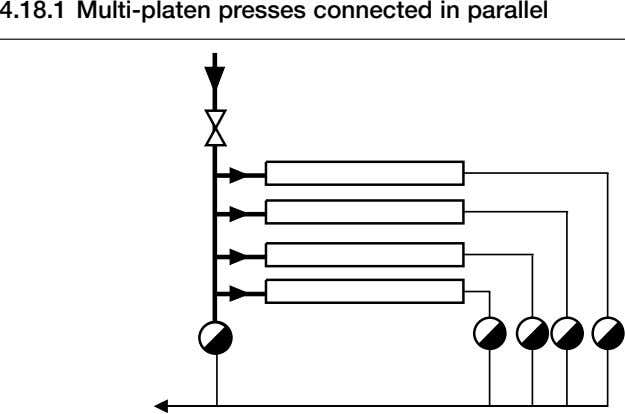 4.18.1 Multi-platen presses connected in parallel